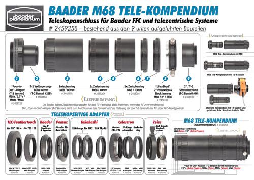 m68set-uebersicht