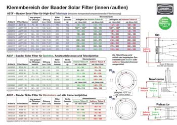 baader-solar-filters-klemmbereich