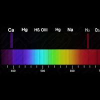 enge-spektralbereiche